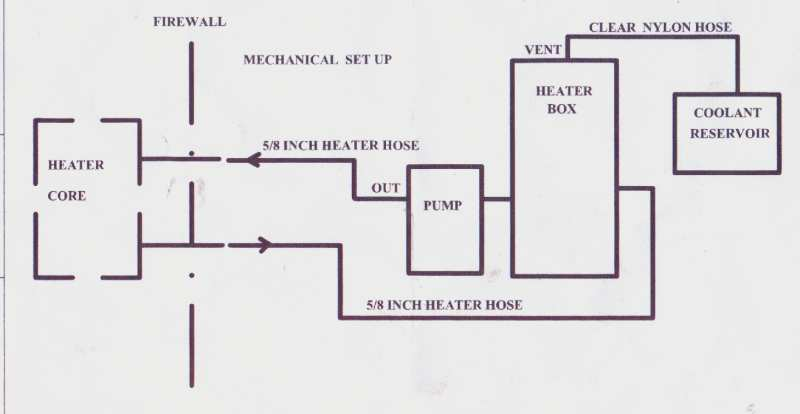 Electric Liquid Heater System Diagram
