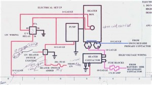 Electric Liquid Heater Schematic Diagram.  The heater box 2 2000 watt elements run off the Saturn's high 144 voltage system. This current comes by a heater contactor and 2 20 amp KLK fuses located earlier in Electrical box #1.