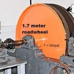 Tire Rolling Resistance Torque Method Machine