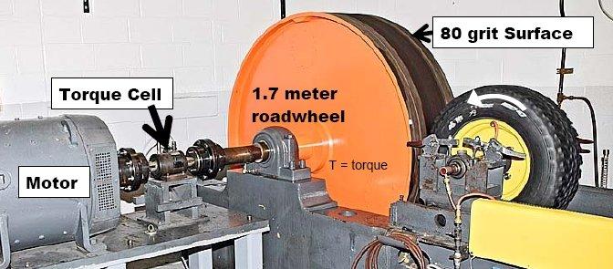 Tire Rolling Resistance Torque Method Machine